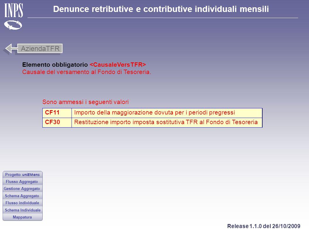 AziendaTFR Elemento obbligatorio <CausaleVersTFR>