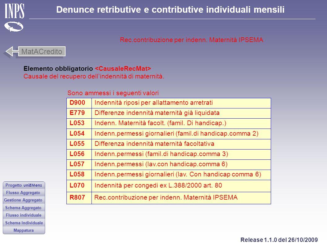 Rec.contribuzione per indenn. Maternità IPSEMA