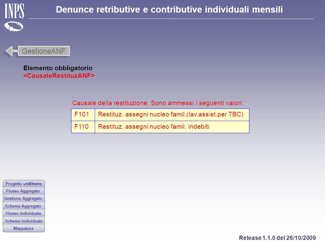 GestioneANF Elemento obbligatorio <CausaleRestituzANF>