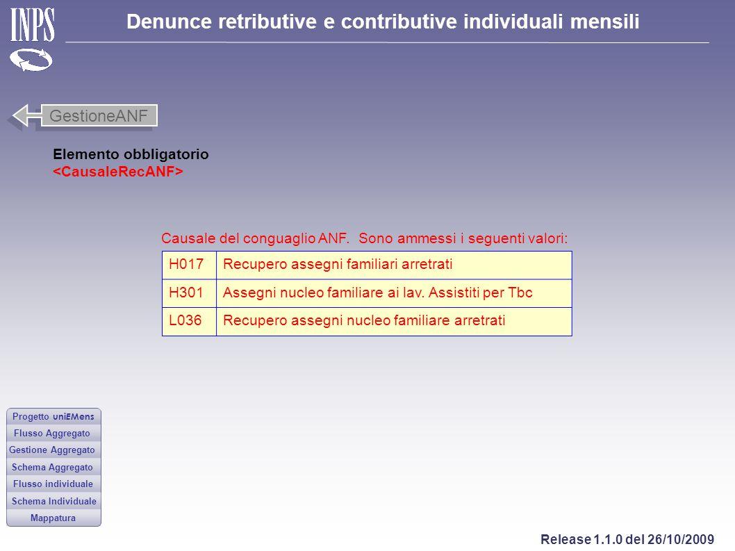 GestioneANF Elemento obbligatorio <CausaleRecANF>