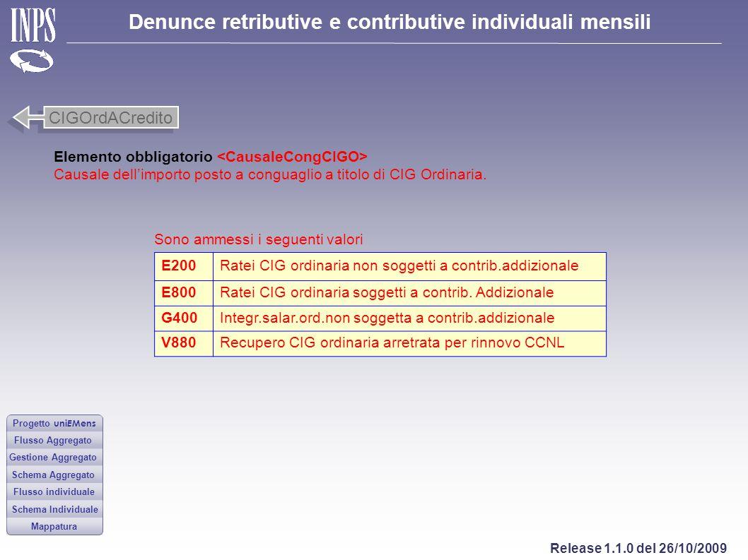 CIGOrdACredito Elemento obbligatorio <CausaleCongCIGO>