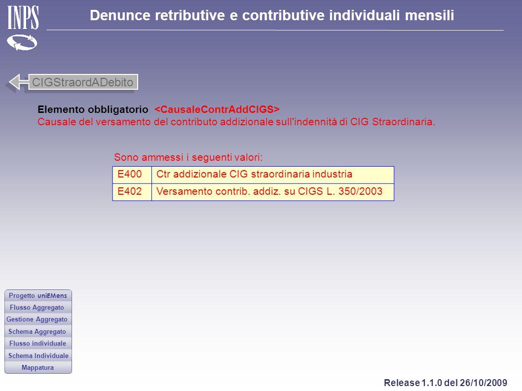 CIGStraordADebito Elemento obbligatorio <CausaleContrAddCIGS>