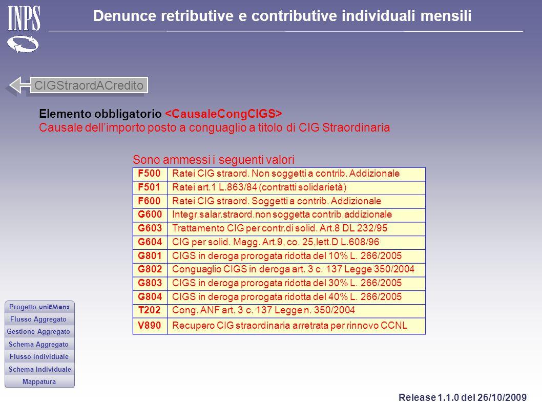CIGStraordACredito Elemento obbligatorio <CausaleCongCIGS>