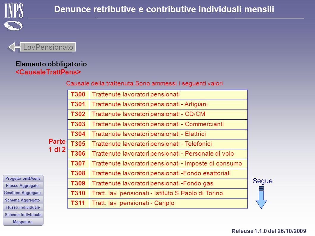 LavPensionato Elemento obbligatorio <CausaleTrattPens>
