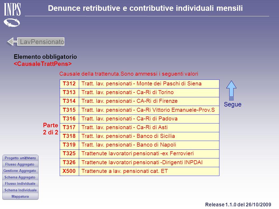 LavPensionato Elemento obbligatorio <CausaleTrattPens> Segue