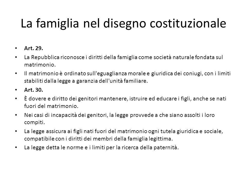 La famiglia nel disegno costituzionale