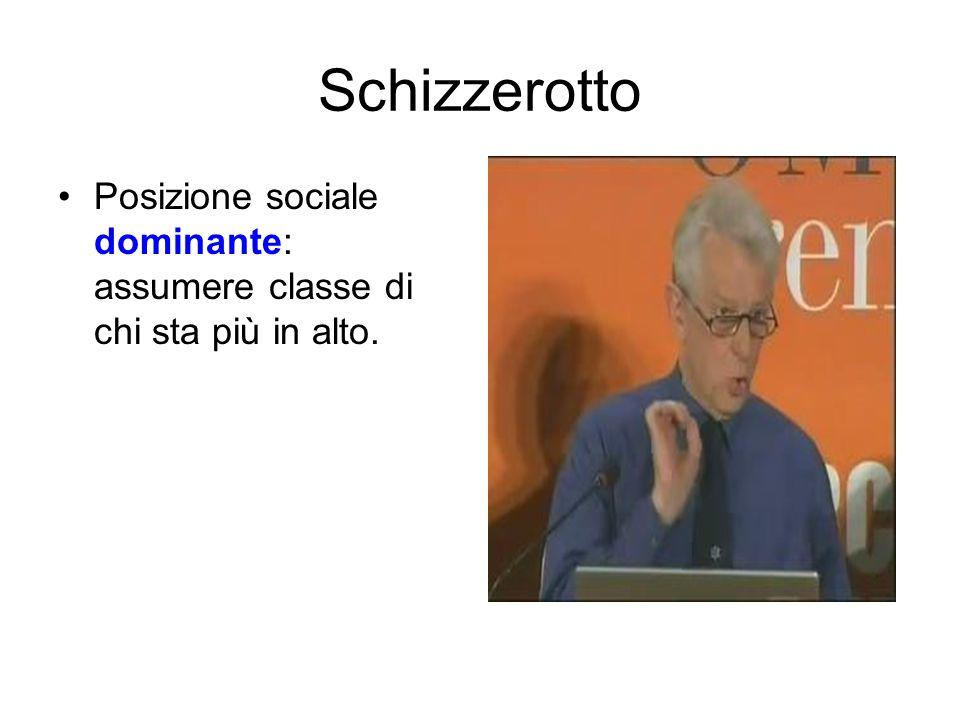 Schizzerotto Posizione sociale dominante: assumere classe di chi sta più in alto.