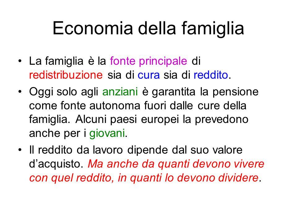Economia della famiglia