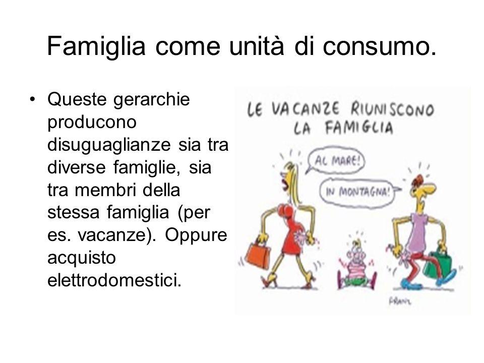 Famiglia come unità di consumo.
