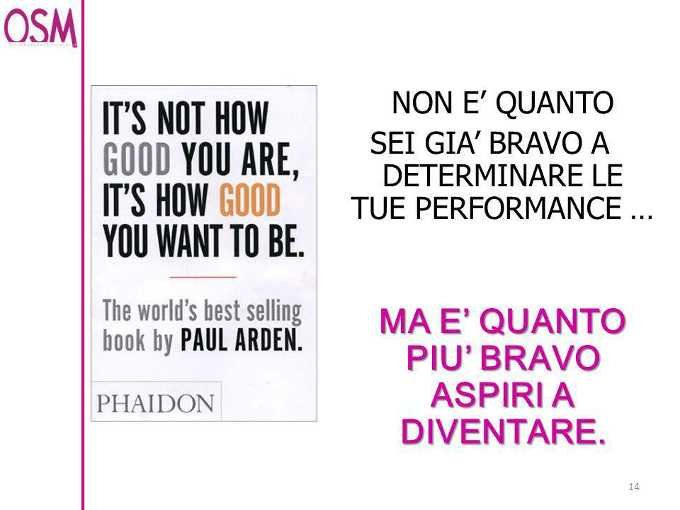 SEI GIA' BRAVO A DETERMINARE LE TUE PERFORMANCE …