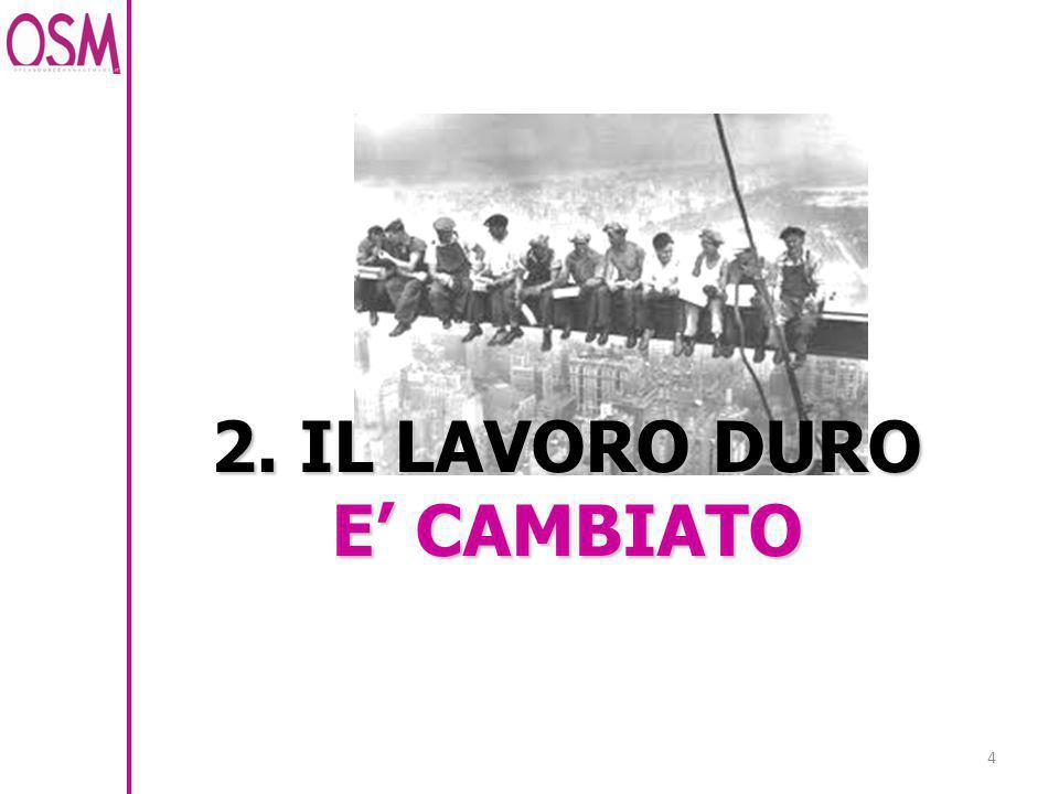 2. IL LAVORO DURO E' CAMBIATO