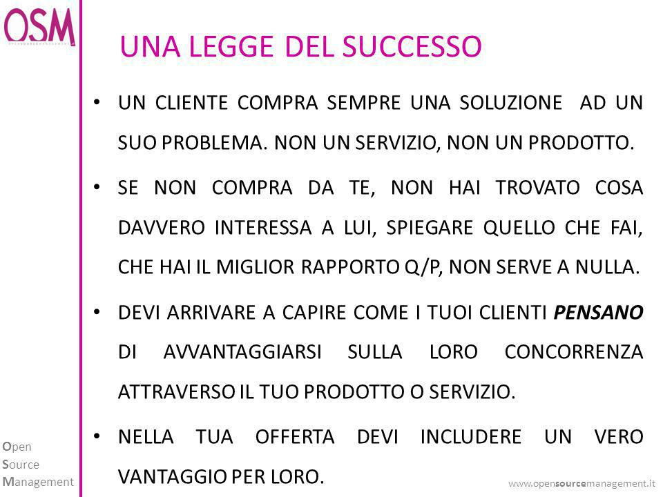 UNA LEGGE DEL SUCCESSO UN CLIENTE COMPRA SEMPRE UNA SOLUZIONE AD UN SUO PROBLEMA. NON UN SERVIZIO, NON UN PRODOTTO.