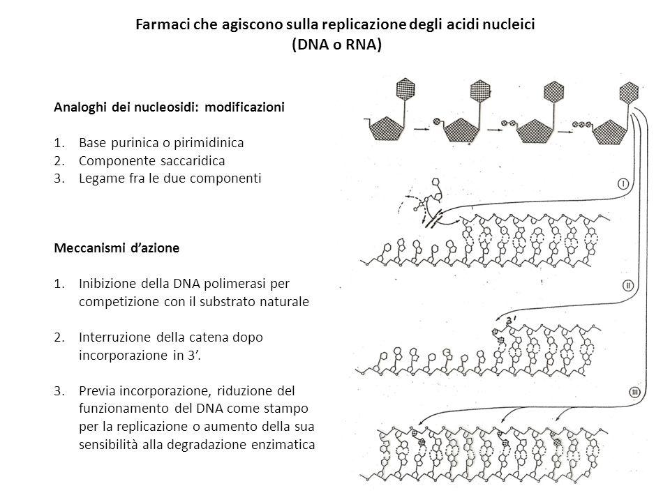 Farmaci che agiscono sulla replicazione degli acidi nucleici (DNA o RNA)