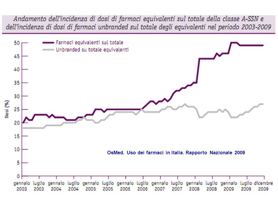 OsMed. Uso dei farmaci in Italia. Rapporto Nazionale 2009