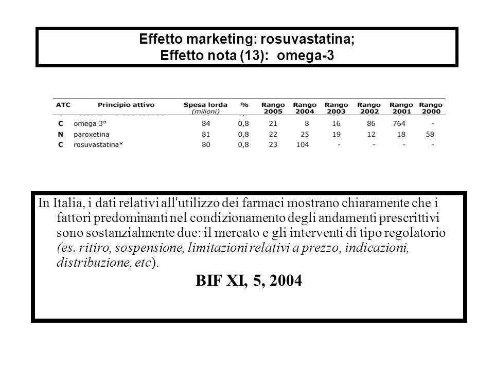 Effetto marketing: rosuvastatina; Effetto nota (13): omega-3