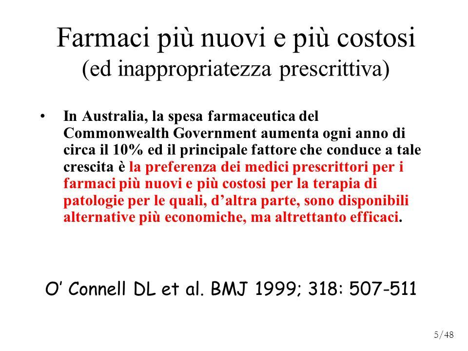 Farmaci più nuovi e più costosi (ed inappropriatezza prescrittiva)