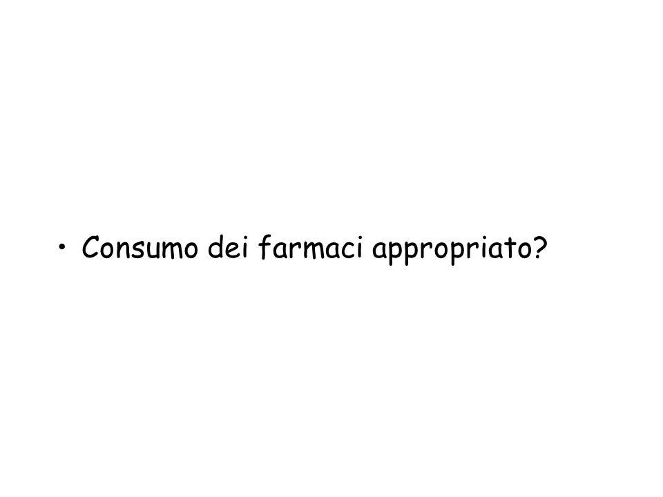 Consumo dei farmaci appropriato