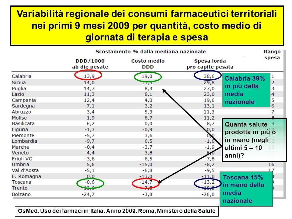 09/03/2011 Variabilità regionale dei consumi farmaceutici territoriali nei primi 9 mesi 2009 per quantità, costo medio di giornata di terapia e spesa.