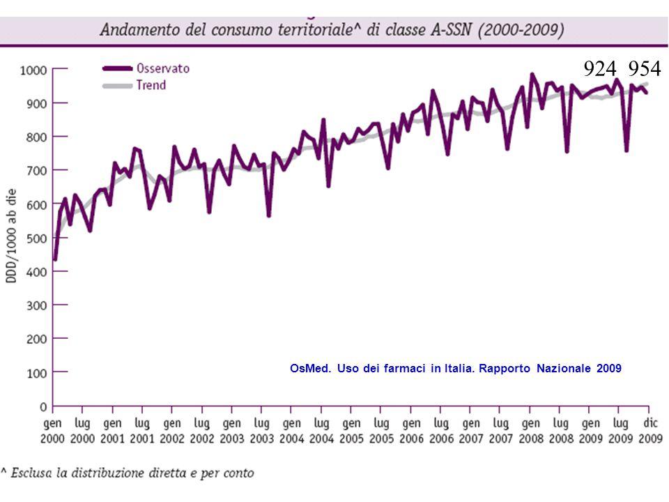 924 954 OsMed. Uso dei farmaci in Italia. Rapporto Nazionale 2009