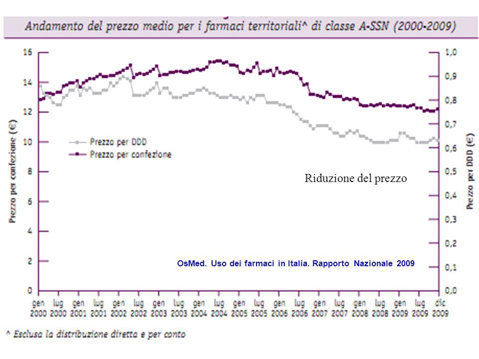 Riduzione del prezzo OsMed. Uso dei farmaci in Italia. Rapporto Nazionale 2009