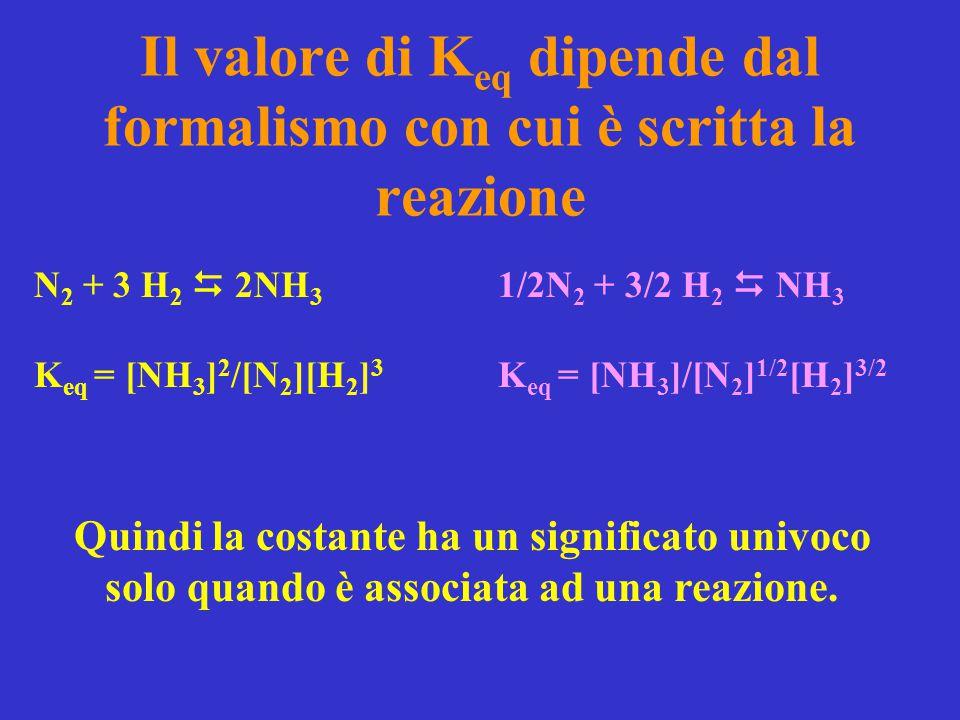 Il valore di Keq dipende dal formalismo con cui è scritta la reazione