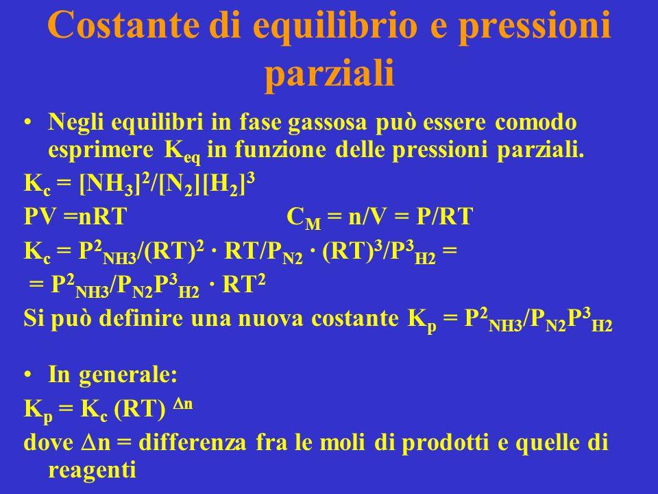 Costante di equilibrio e pressioni parziali