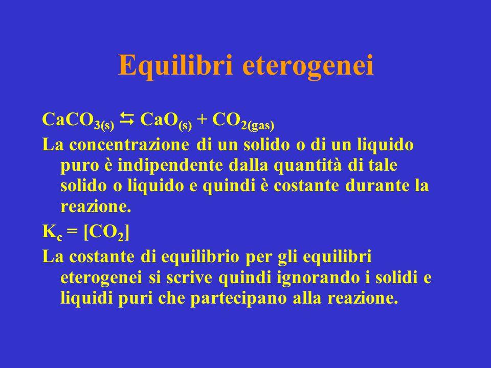 Equilibri eterogenei CaCO3(s)  CaO(s) + CO2(gas)