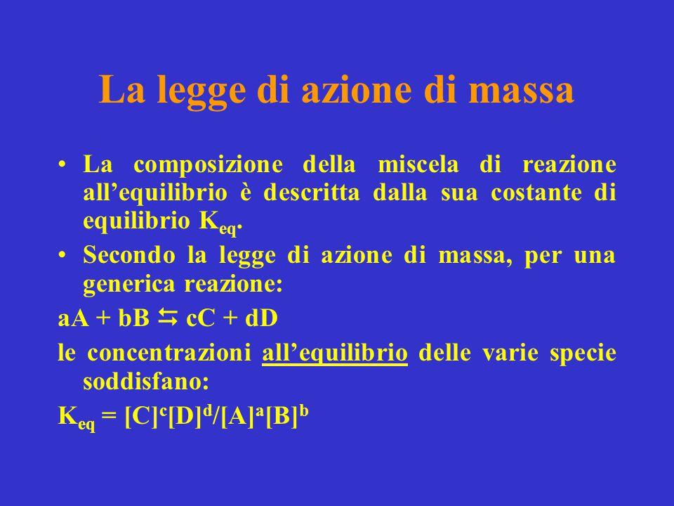 La legge di azione di massa