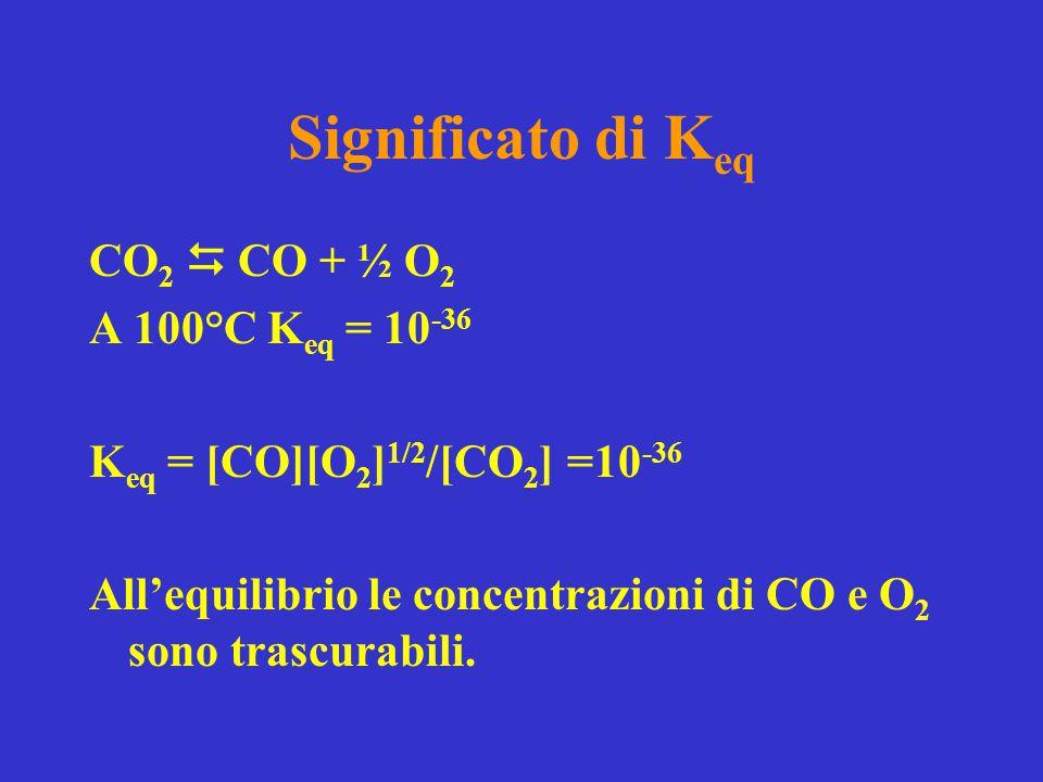 Significato di Keq CO2  CO + ½ O2 A 100°C Keq = 10-36