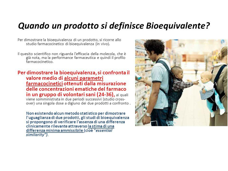 Quando un prodotto si definisce Bioequivalente