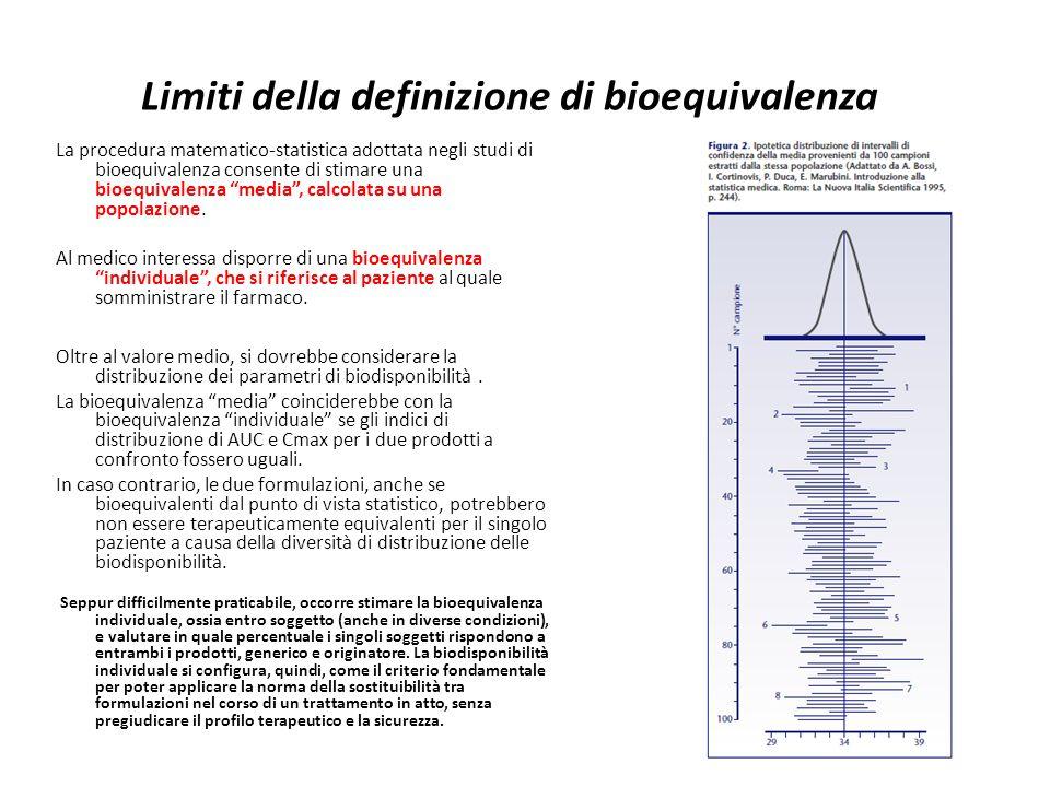 Limiti della definizione di bioequivalenza