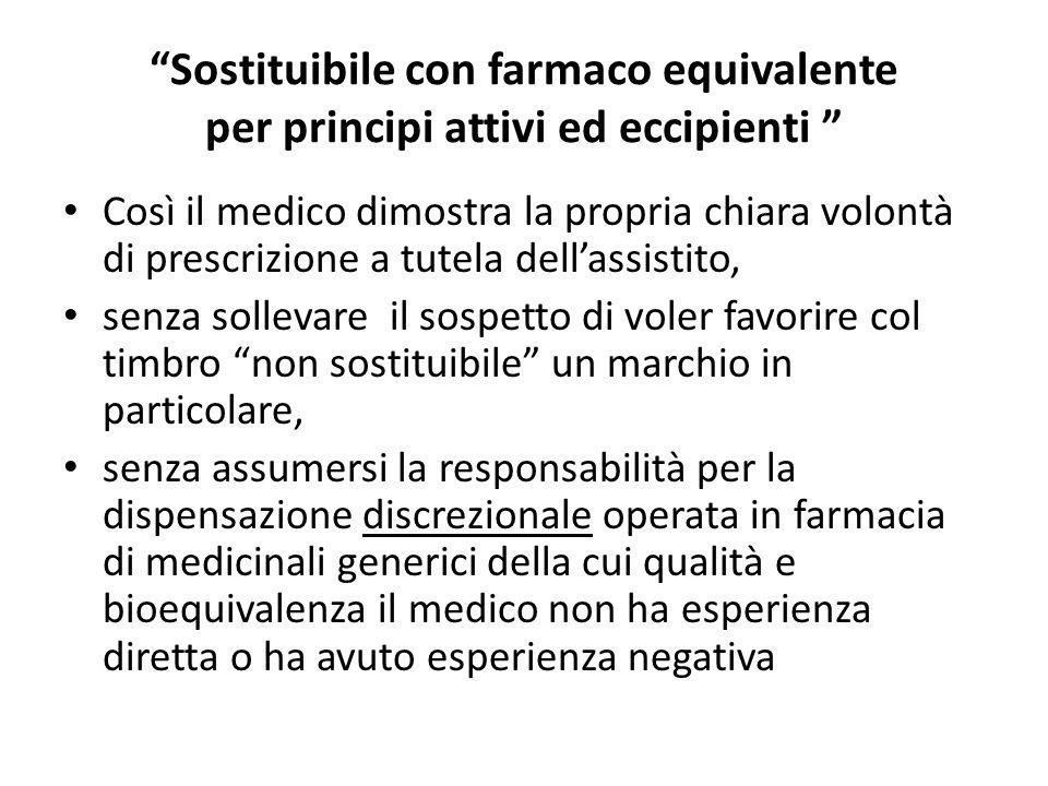 Sostituibile con farmaco equivalente per principi attivi ed eccipienti