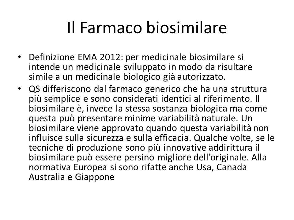 Il Farmaco biosimilare