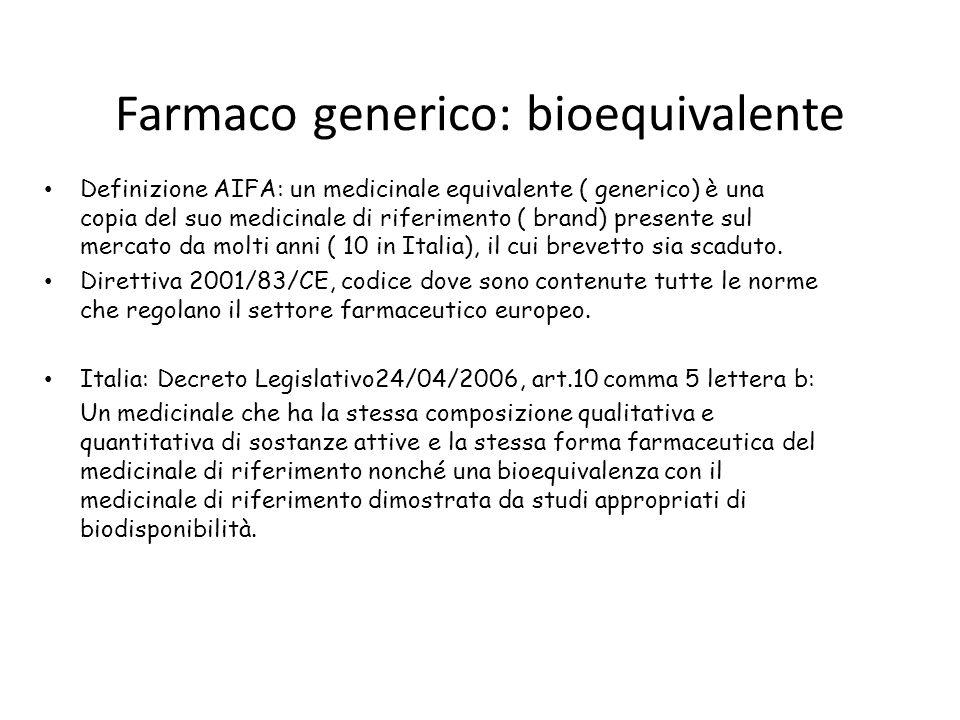Farmaco generico: bioequivalente