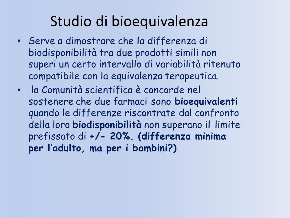 Studio di bioequivalenza