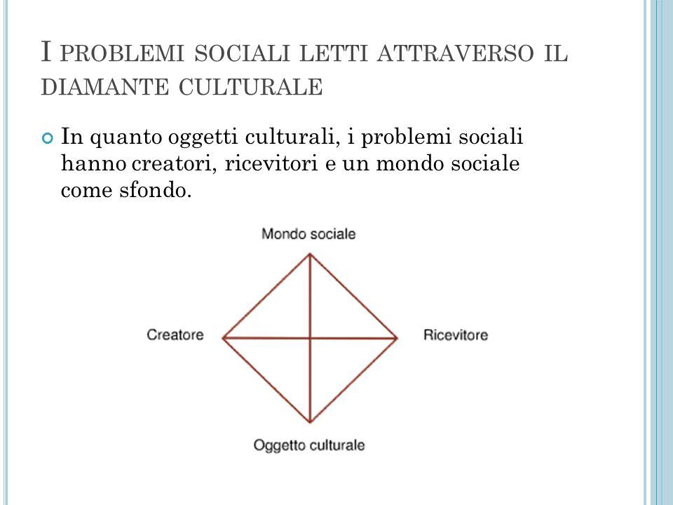 I problemi sociali letti attraverso il diamante culturale