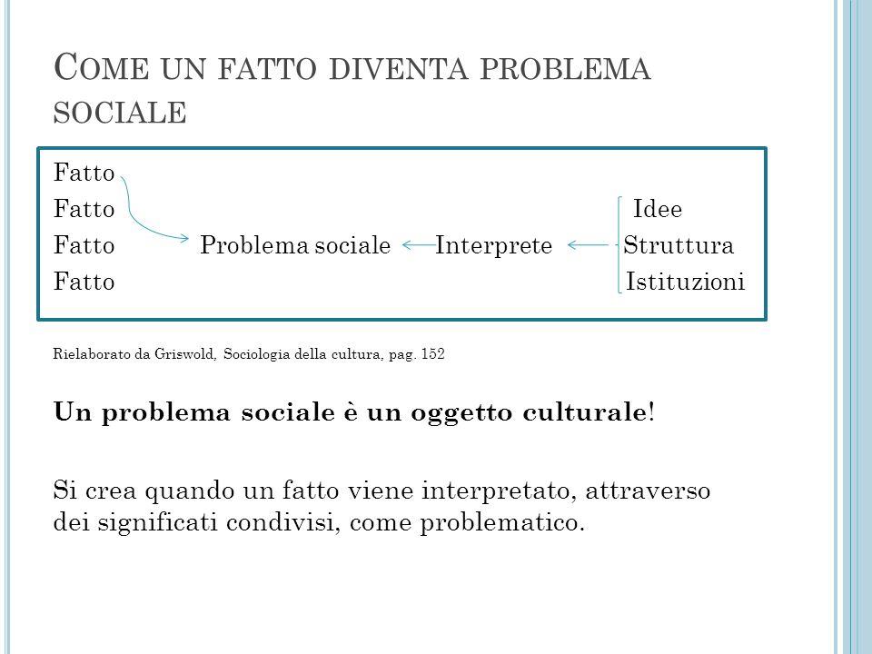 Come un fatto diventa problema sociale