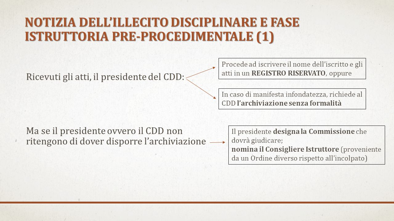 NOTIZIA DELL'ILLECITO DISCIPLINARE E FASE ISTRUTTORIA PRE-PROCEDIMENTALE (1)