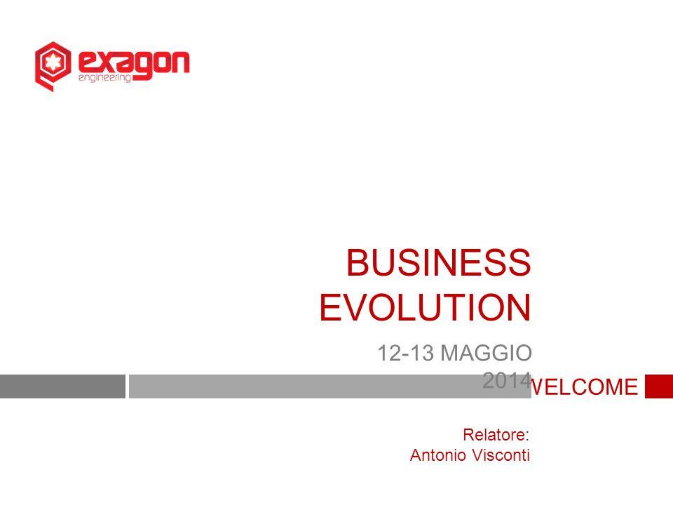 BUSINESS EVOLUTION 12-13 MAGGIO 2014 WELCOME Relatore: