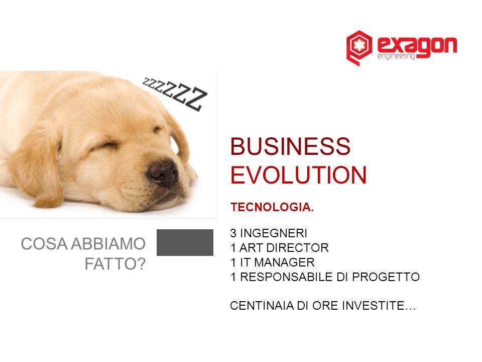 BUSINESS EVOLUTION COSA ABBIAMO FATTO TECNOLOGIA. 3 INGEGNERI