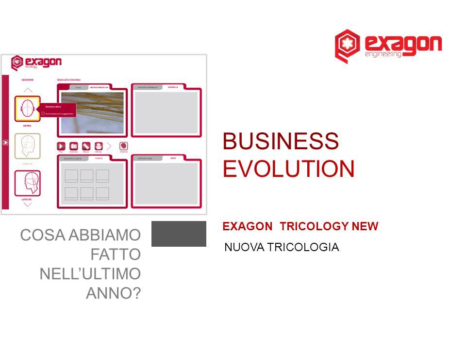 BUSINESS EVOLUTION COSA ABBIAMO FATTO NELL'ULTIMO ANNO