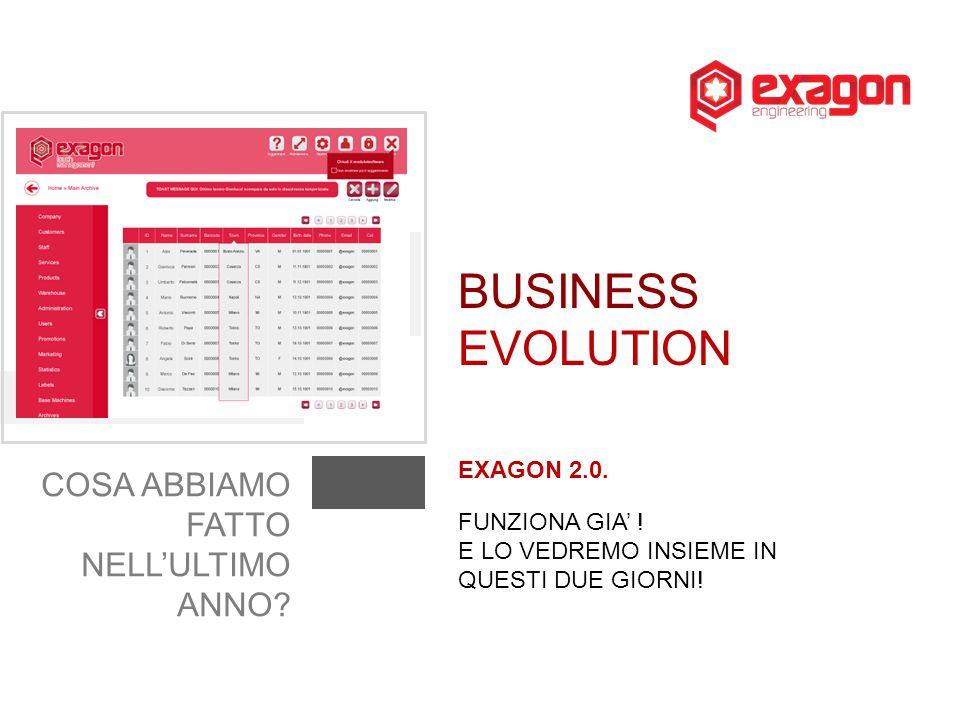 BUSINESS EVOLUTION COSA ABBIAMO FATTO NELL'ULTIMO ANNO EXAGON 2.0.