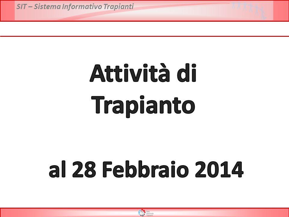 Attività di Trapianto al 28 Febbraio 2014