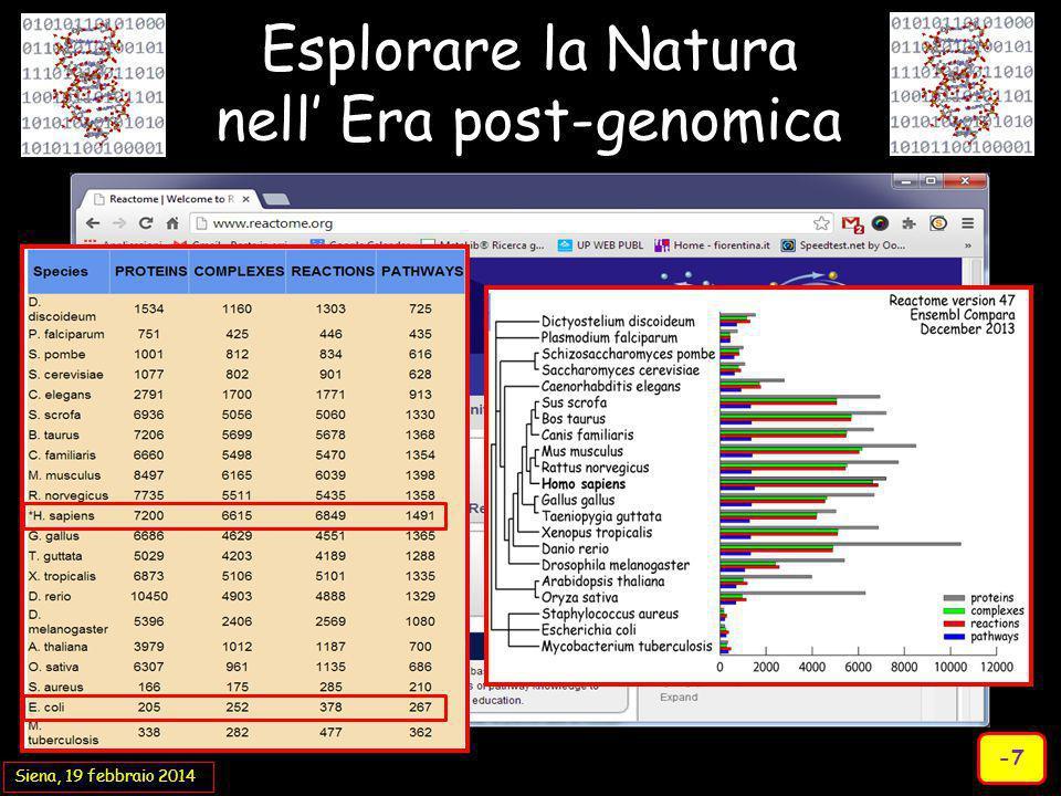 nell' Era post-genomica