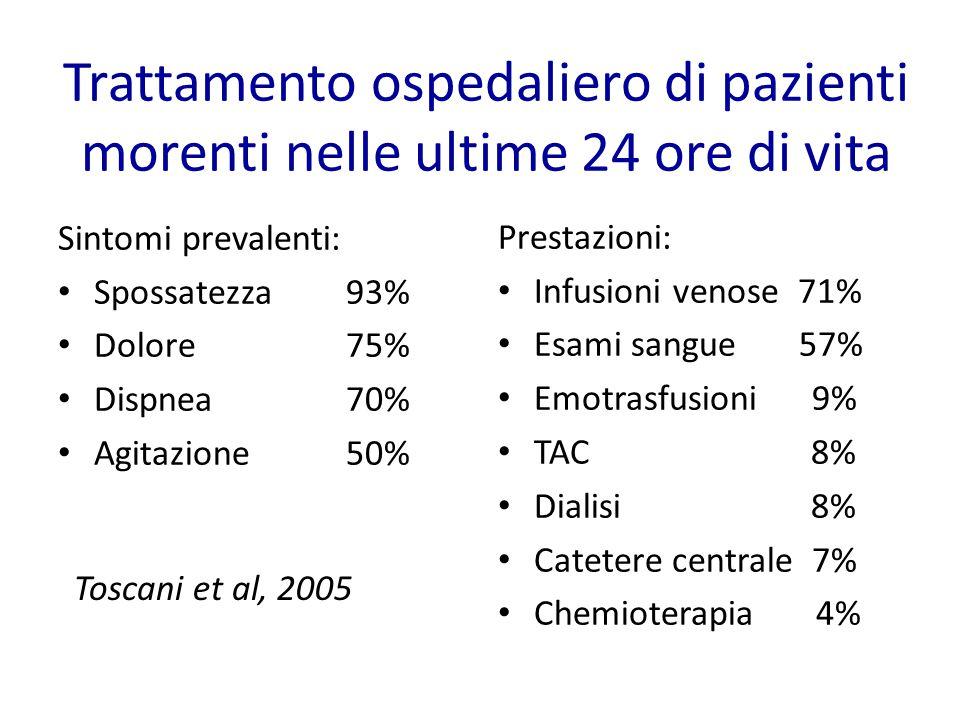 Trattamento ospedaliero di pazienti morenti nelle ultime 24 ore di vita