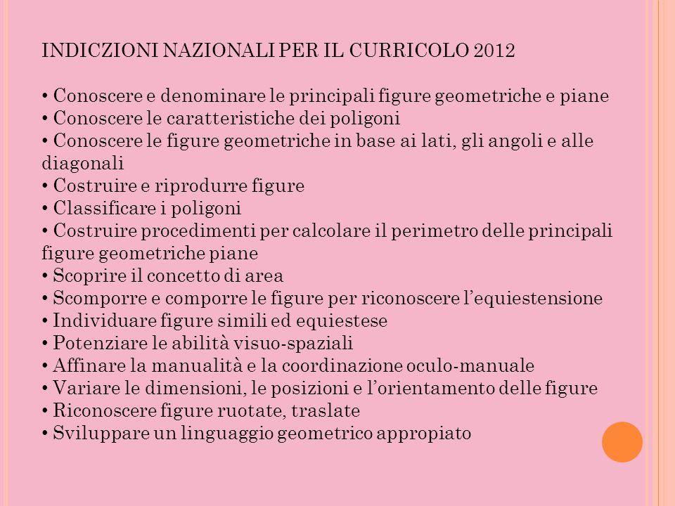 INDICZIONI NAZIONALI PER IL CURRICOLO 2012