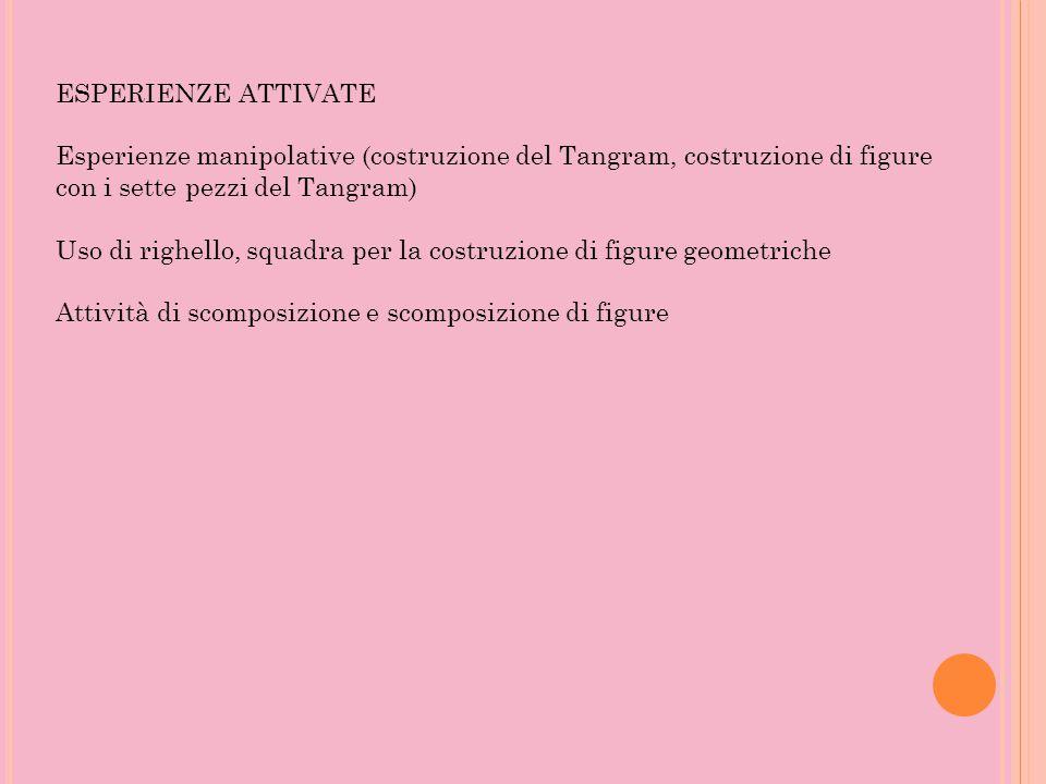 ESPERIENZE ATTIVATE Esperienze manipolative (costruzione del Tangram, costruzione di figure con i sette pezzi del Tangram)
