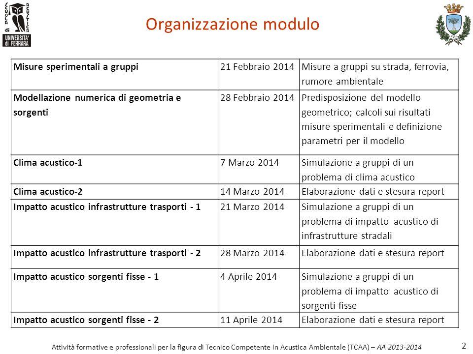 Organizzazione modulo