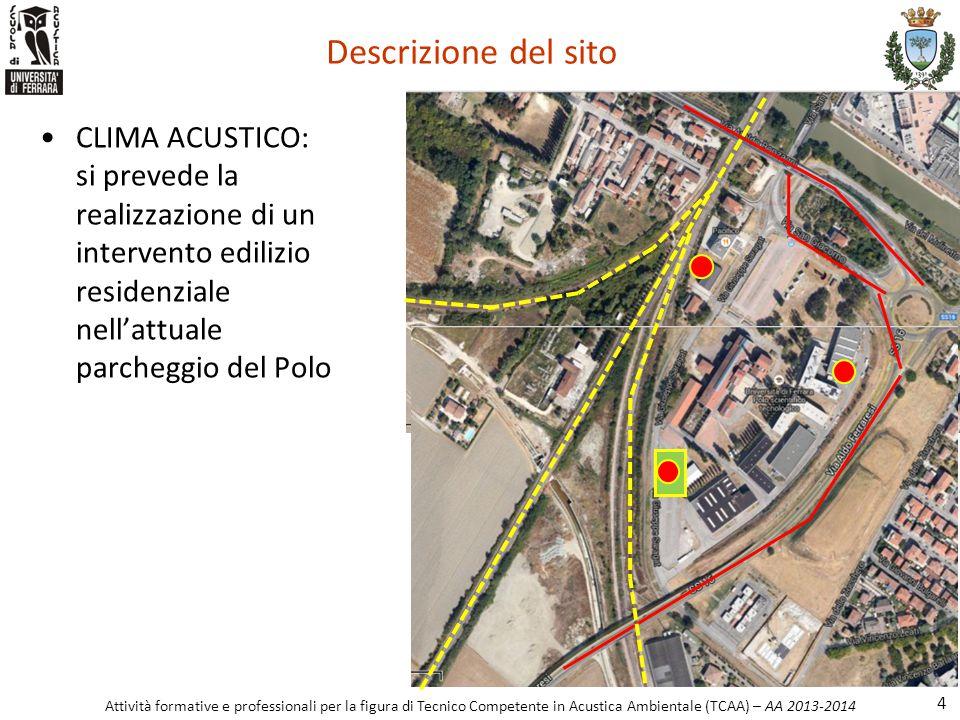 Descrizione del sito CLIMA ACUSTICO: si prevede la realizzazione di un intervento edilizio residenziale nell'attuale parcheggio del Polo.