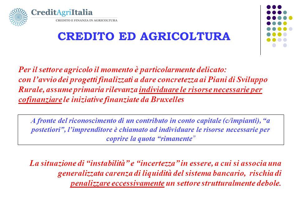 AGRICOLFIDI Nord-Ovest s.c. CREDITO ED AGRICOLTURA